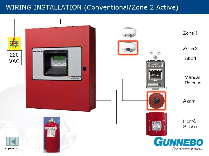 WIRING INSTALLATION (Conventional/Zone 2 Active) Zone 1 Zone 2 220 VAC Abort Manual Release