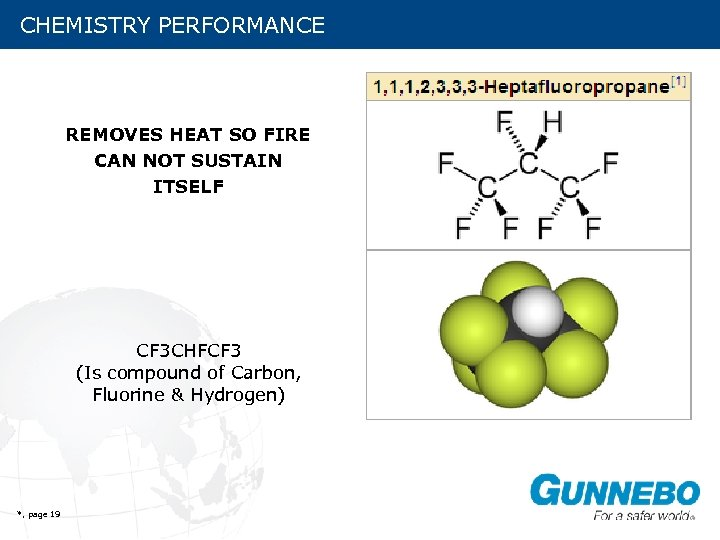 CHEMISTRY PERFORMANCE REMOVES HEAT SO FIRE CAN NOT SUSTAIN ITSELF CF 3 CHFCF 3