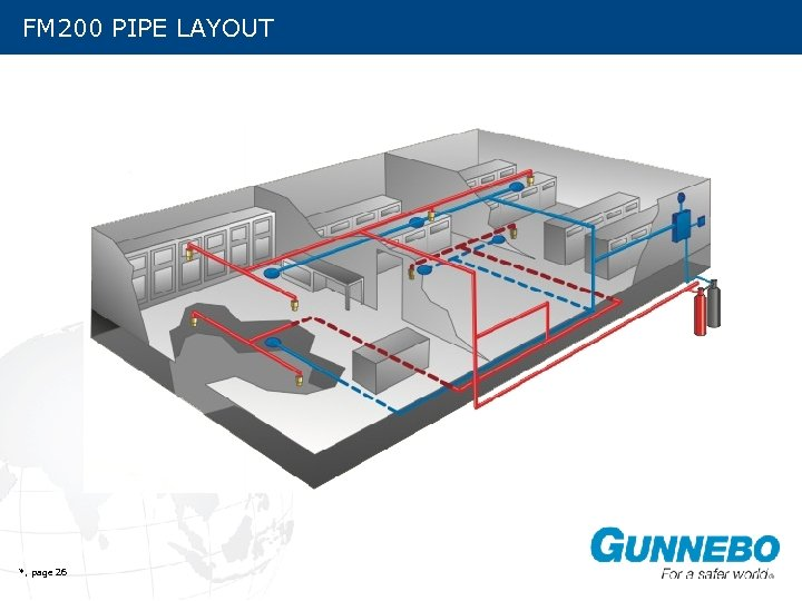 FM 200 PIPE LAYOUT *, page 26
