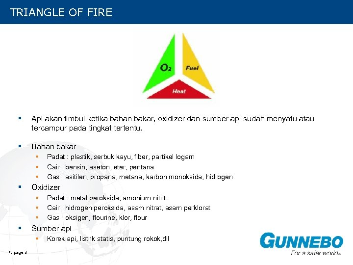 TRIANGLE OF FIRE THREE ANGEL OF FIRE § Api akan timbul ketika bahan bakar,