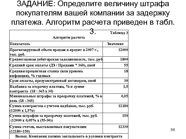 ЗАДАНИЕ: Определите величину штрафа покупателям вашей компании за задержку платежа. Алгоритм расчета приведен в