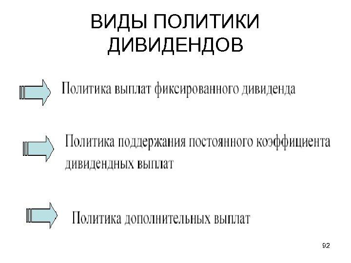 ВИДЫ ПОЛИТИКИ ДИВИДЕНДОВ 92