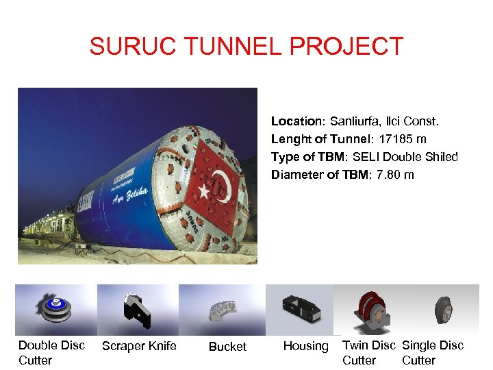SURUC TUNNEL PROJECT Location: Sanliurfa, Ilci Const. Lenght of Tunnel: 17185 m Type of