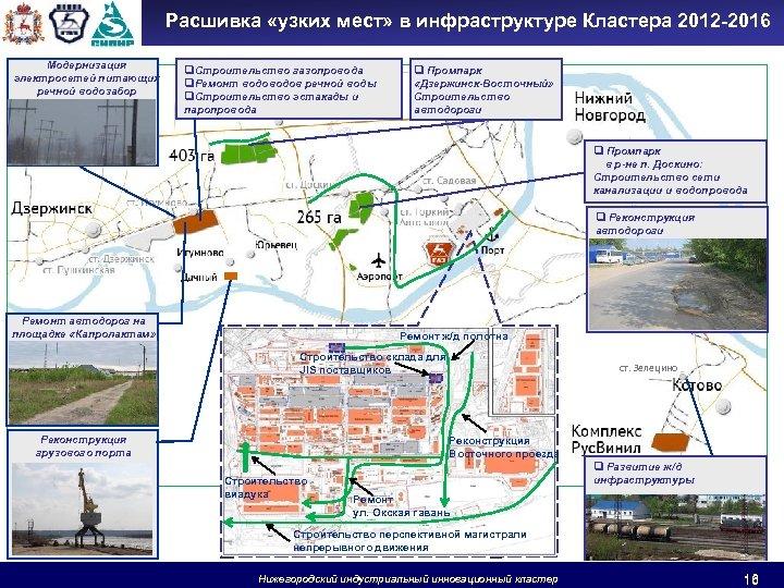 Расшивка «узких мест» в инфраструктуре Кластера 2012 -2016 Модернизация электросетей питающих речной водозабор q.
