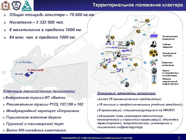 Территориальное положение кластера ь Общая площадь кластера – 76 000 кв. км. ь Население