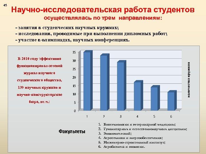 45 Научно-исследовательская работа студентов осуществлялась по трем направлениям: - занятия в студенческих научных кружках;