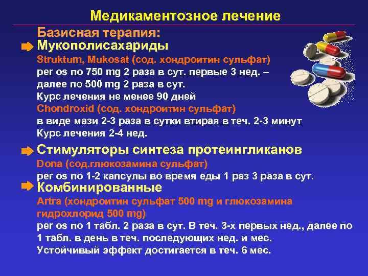Медикаментозное лечение Базисная терапия: Мукополисахариды Struktum, Mukosat (сод. хондроитин сульфат) per os по 750