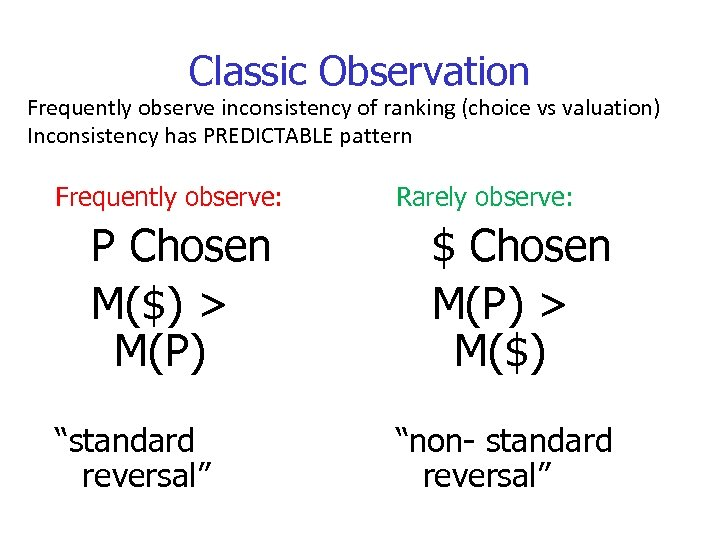 Classic Observation Frequently observe inconsistency of ranking (choice vs valuation) Inconsistency has PREDICTABLE pattern