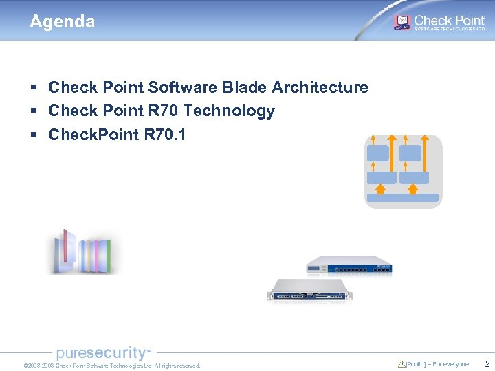 Agenda § Check Point Software Blade Architecture § Check Point R 70 Technology §