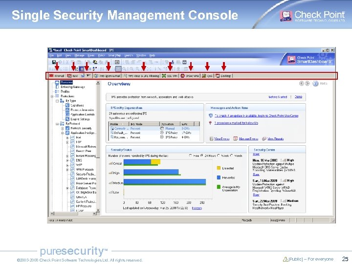 Single Security Management Console © 2003 -2008 Check Point Software Technologies Ltd. All rights