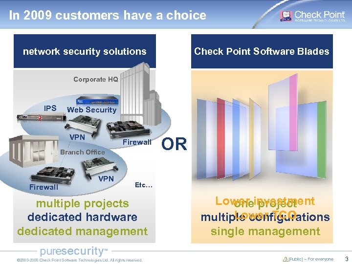 In 2009 customers have a choice network security solutions Check Point Software Blades Corporate