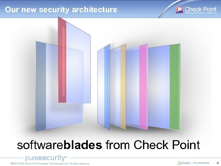 Our new security architecture softwareblades from Check Point © 2003 -2008 Check Point Software