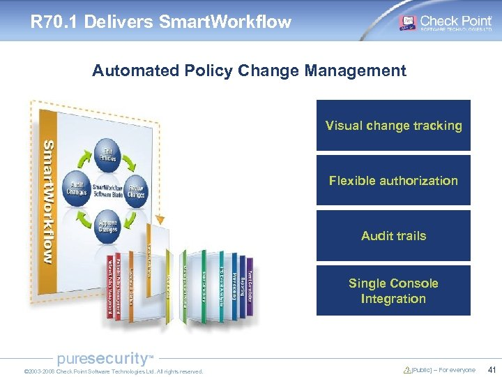 R 70. 1 Delivers Smart. Workflow Automated Policy Change Management Visual change tracking Flexible