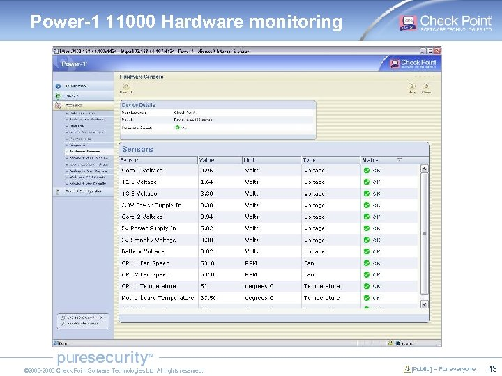 Power-1 11000 Hardware monitoring © 2003 -2008 Check Point Software Technologies Ltd. All rights