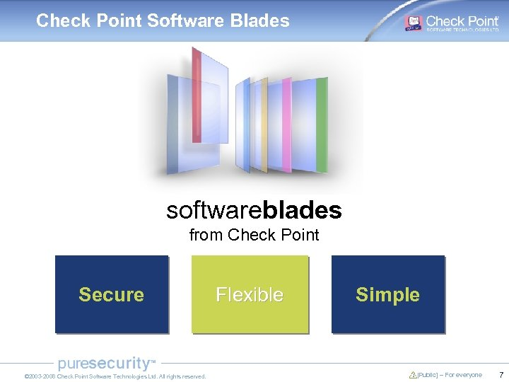 Check Point Software Blades softwareblades from Check Point Secure © 2003 -2008 Check Point