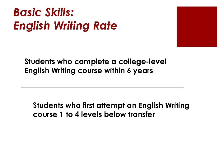 Basic Skills: English Writing Rate Students who complete a college-level English Writing course within