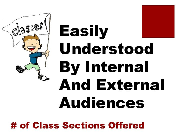 Easily Understood By Internal And External Audiences # of Class Sections Offered