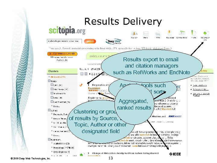 Results Delivery Results export to email and citation managers such as Ref. Works and