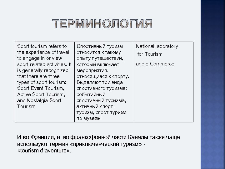 Sport tourism refers to the experience of travel to engage in or view sport-related