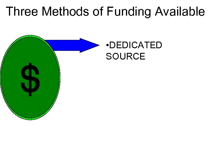 Three Methods of Funding Available • DEDICATED SOURCE