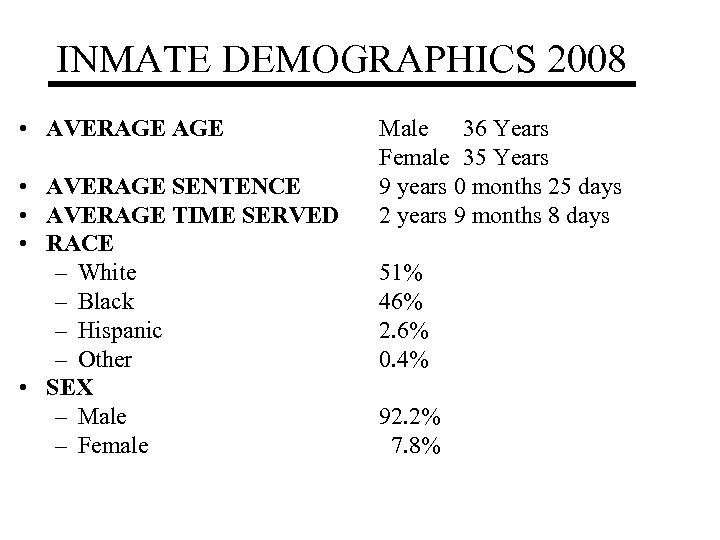 INMATE DEMOGRAPHICS 2008 • AVERAGE SENTENCE • AVERAGE TIME SERVED • RACE – White