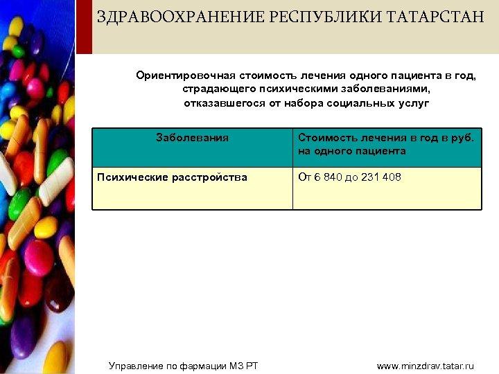 ЗДРАВООХРАНЕНИЕ РЕСПУБЛИКИ ТАТАРСТАН Ориентировочная стоимость лечения одного пациента в год, страдающего психическими заболеваниями, отказавшегося