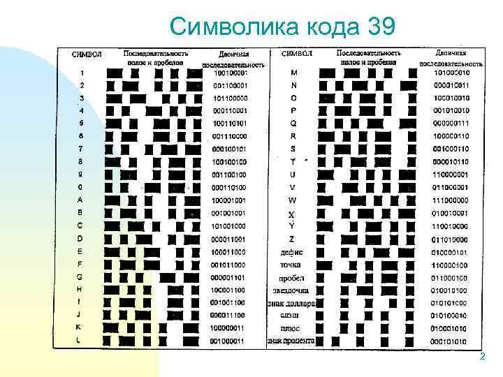 Символика кода 39 2