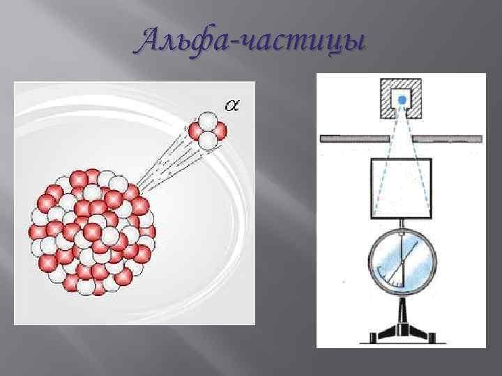 Альфа-частицы
