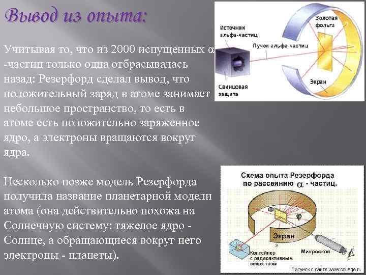 Вывод из опыта: Учитывая то, что из 2000 испущенных α -частиц только одна отбрасывалась