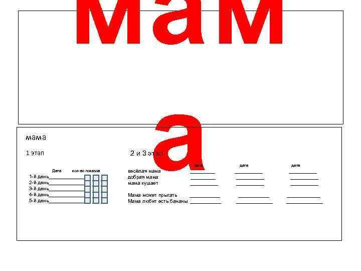 мама 1 этап мам а 2 и 3 этап дата Дата кол-во показов 1