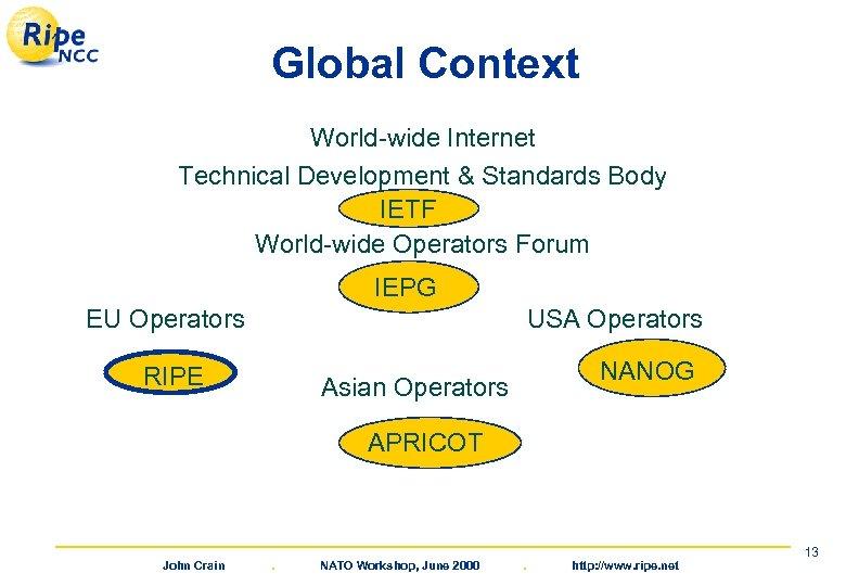 Global Context World-wide Internet Technical Development & Standards Body IETF World-wide Operators Forum IEPG