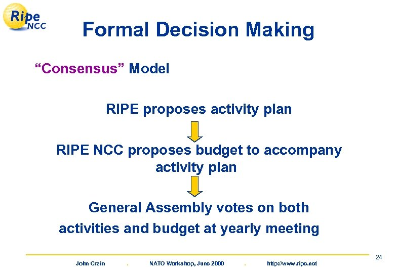 """Formal Decision Making """"Consensus"""" Model RIPE proposes activity plan RIPE NCC proposes budget to"""