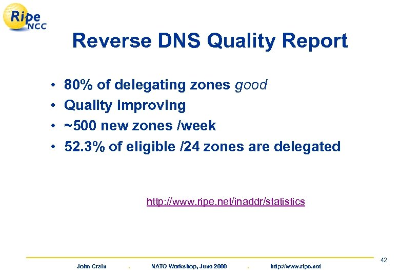 Reverse DNS Quality Report • • 80% of delegating zones good Quality improving ~500