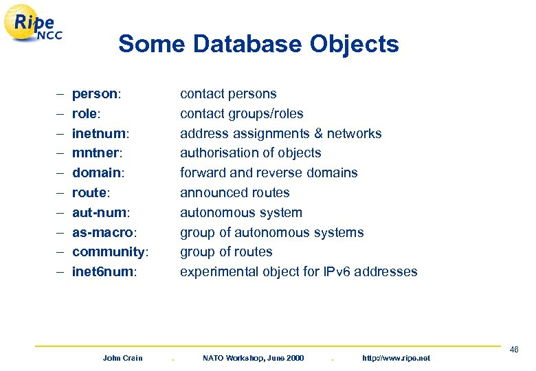 Some Database Objects – – – – – person: role: inetnum: mntner: domain: route: