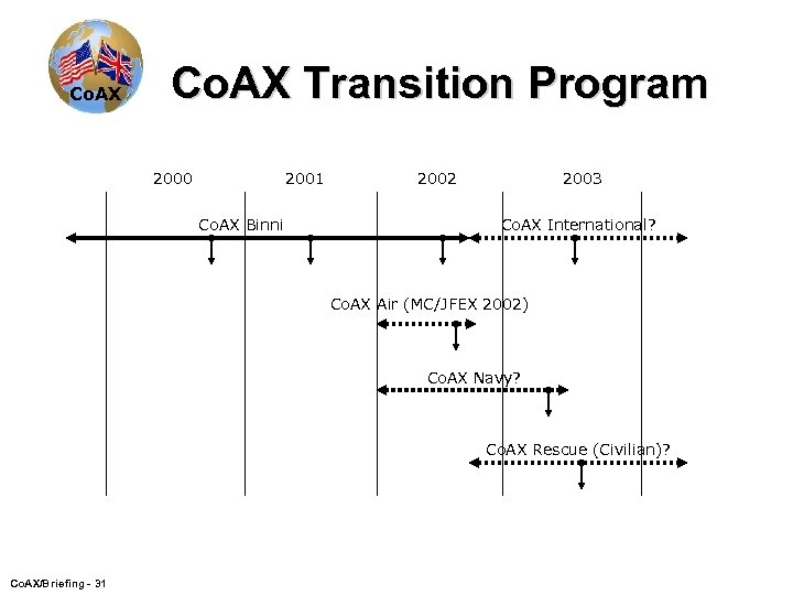 Co. AX Transition Program 2000 2001 Co. AX Binni 2002 2003 Co. AX International?
