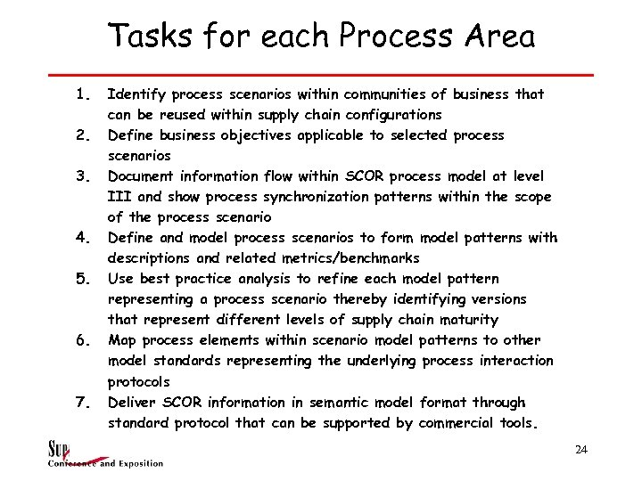 Tasks for each Process Area 1. 2. 3. 4. 5. 6. 7. Identify process