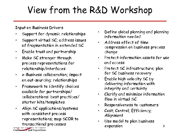 View from the R&D Workshop Input on Business Drivers • Support for dynamic relationships