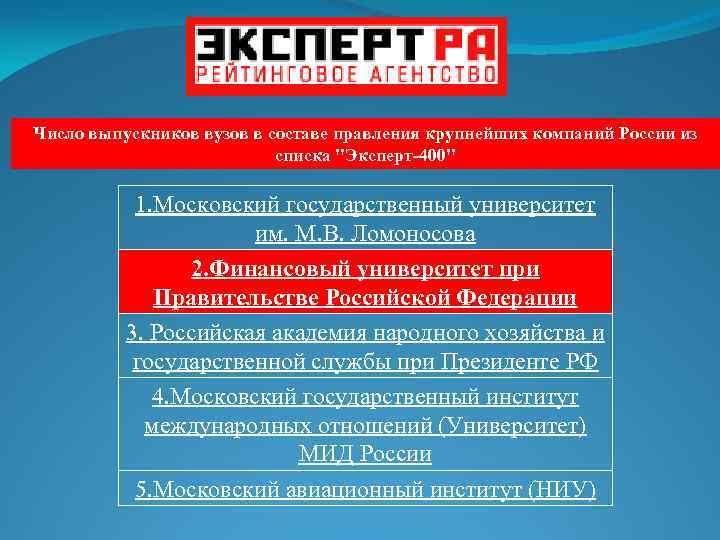 Число выпускников вузов в составе правления крупнейших компаний России из списка