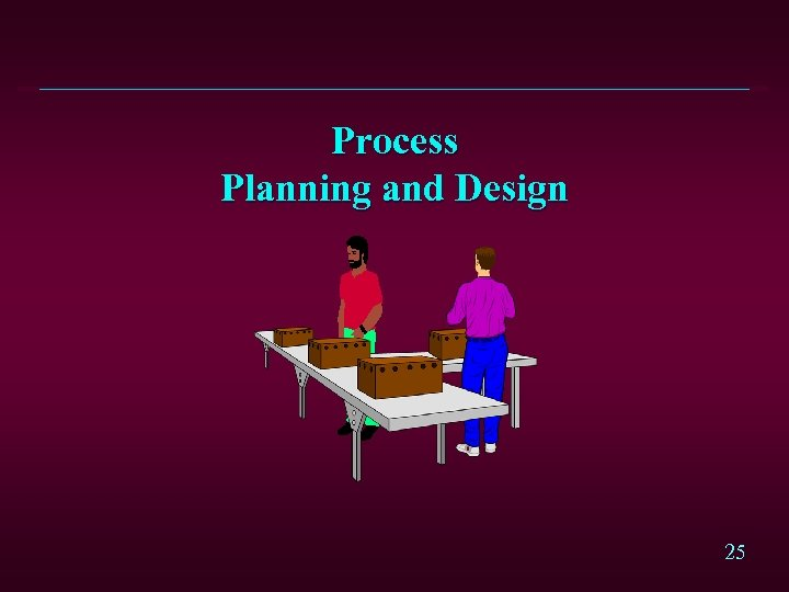 Process Planning and Design 25