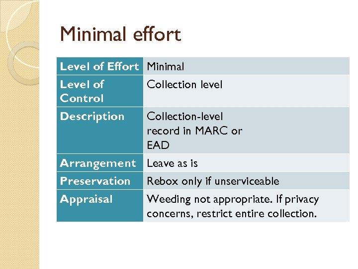 Minimal effort Level of Effort Minimal Level of Collection level Control Description Collection-level record