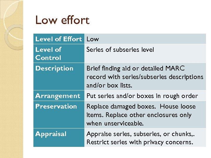Low effort Level of Effort Low Level of Series of subseries level Control Description
