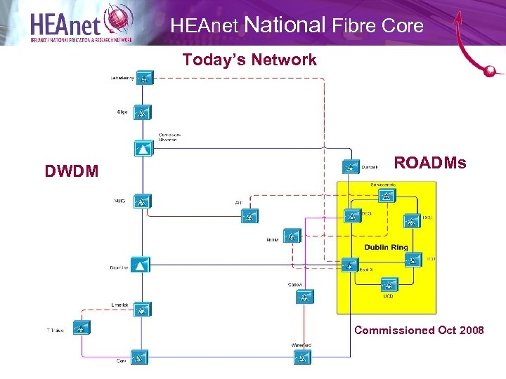 HEAnet National Fibre Core Today's Network DWDM ROADMs Commissioned Oct 2008
