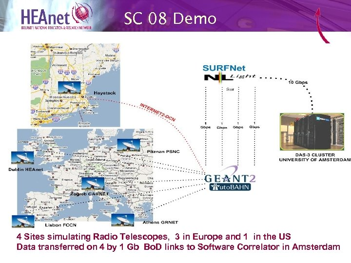 SC 08 Demo 4 Sites simulating Radio Telescopes, 3 in Europe and 1 in