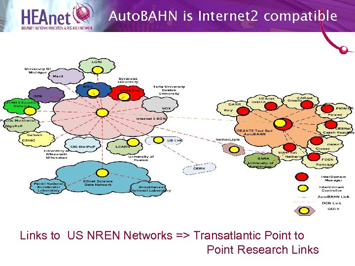 Auto. BAHN is Internet 2 compatible Links to US NREN Networks => Transatlantic Point