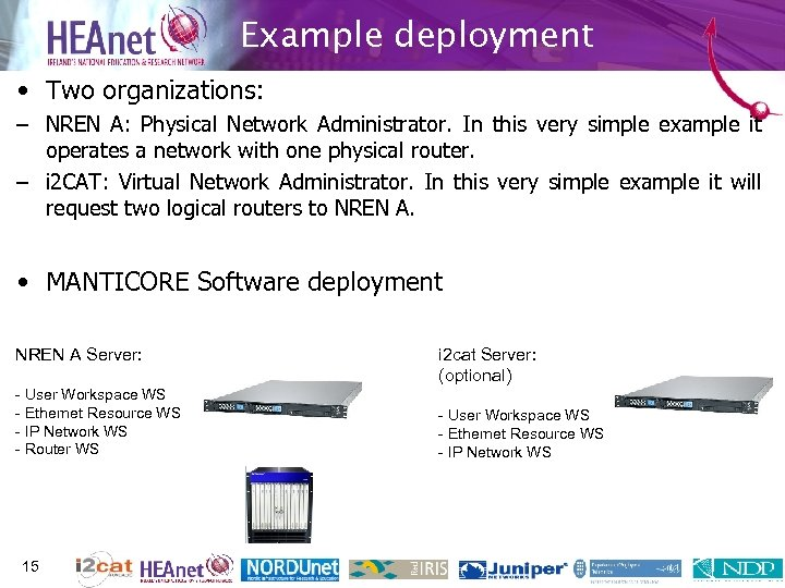 Example deployment • Two organizations: – NREN A: Physical Network Administrator. In this very
