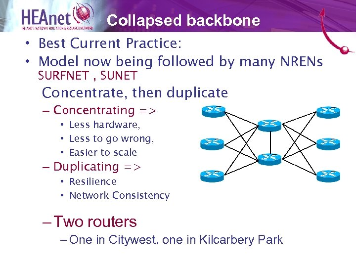 Collapsed backbone • Best Current Practice: • Model now being followed by many NRENs