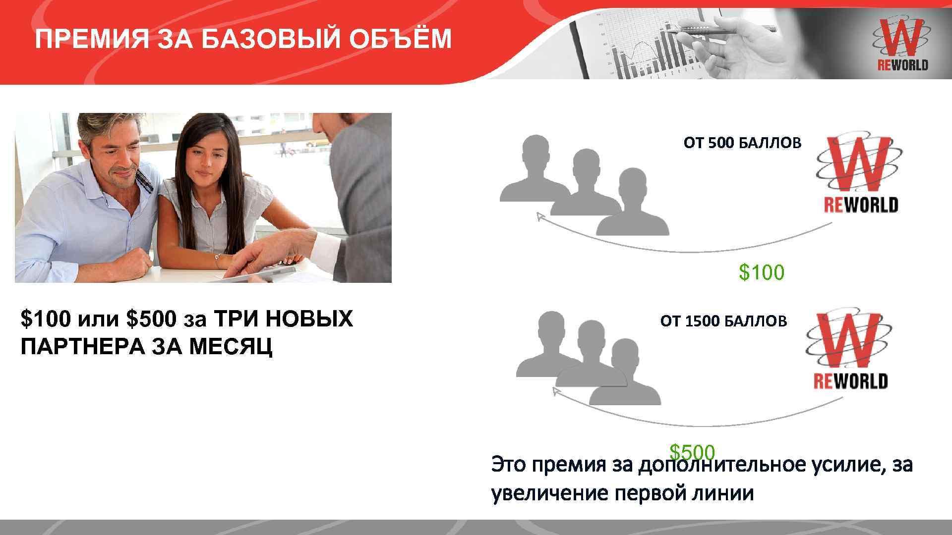 ПРЕМИЯ ЗА БАЗОВЫЙ ОБЪЁМ ОТ 500 БАЛЛОВ $100 или $500 за ТРИ НОВЫХ ПАРТНЕРА