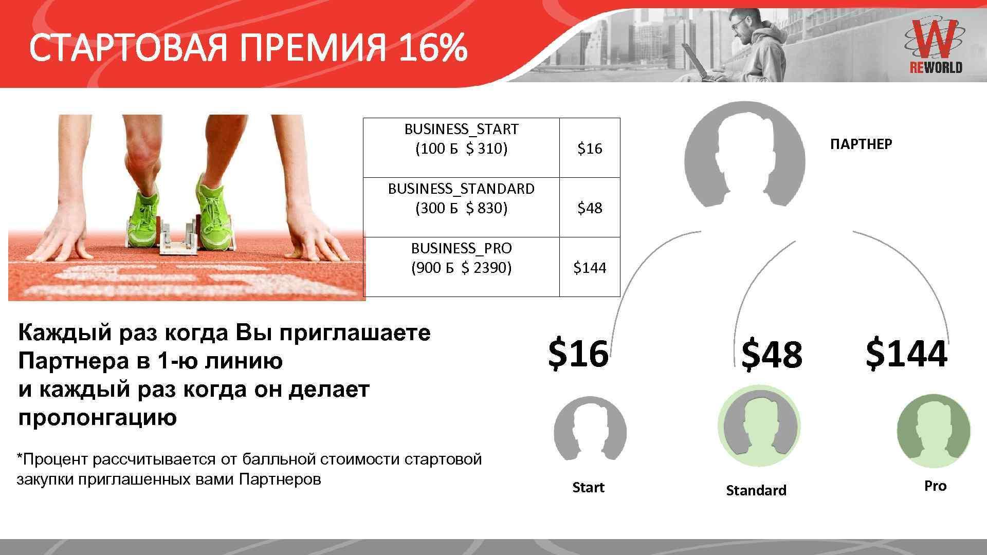 СТАРТОВАЯ ПРЕМИЯ 16% BUSINESS_START (100 Б $ 310) $16 BUSINESS_STANDARD (300 Б $ 830)