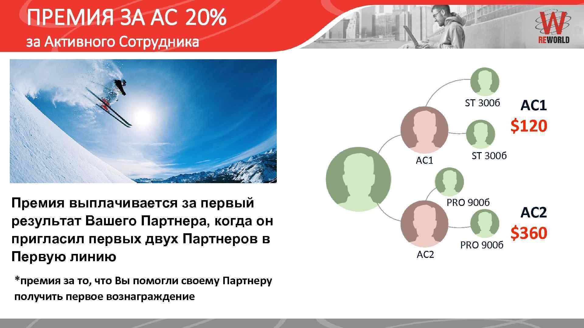 ПРЕМИЯ ЗА АС 20% за Активного Сотрудника ST 300 б АС 1 $120 АС
