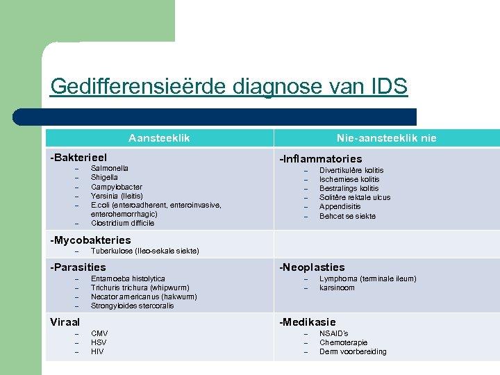 Gedifferensieërde diagnose van IDS Aansteeklik -Bakterieel – – – Salmonella Shigella Campylobacter Yersinia (Ileitis)